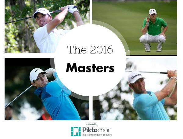 The 2016 Masters