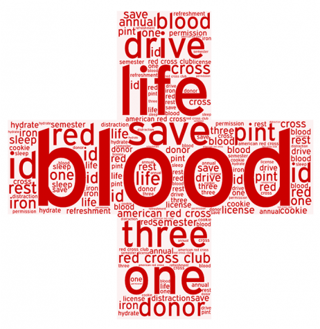 Give blood and save a life: Get forms & slips ready for November 15